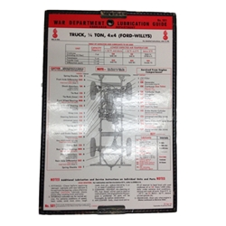 Lubrication Chart Medal Edged – G503 No. 501 April 25 1945
